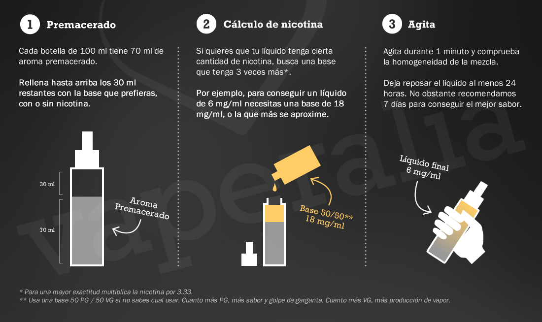 aromas-premacerados-theark_2.jpeg